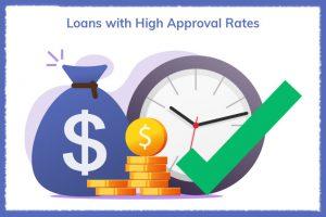 Easiest Payday Loans