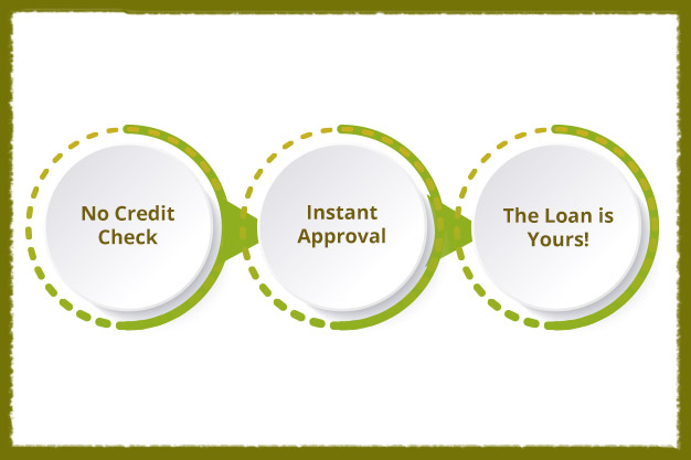 Quick-Loans-with-No-Credit-Check